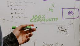 100-percent-community-whiteboard-1280
