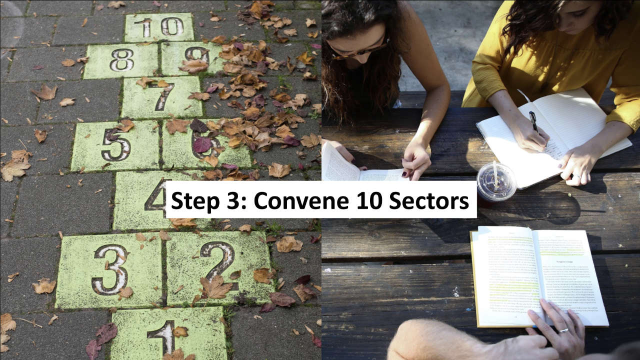Step 3: Convening Leaders in 10 Sectors