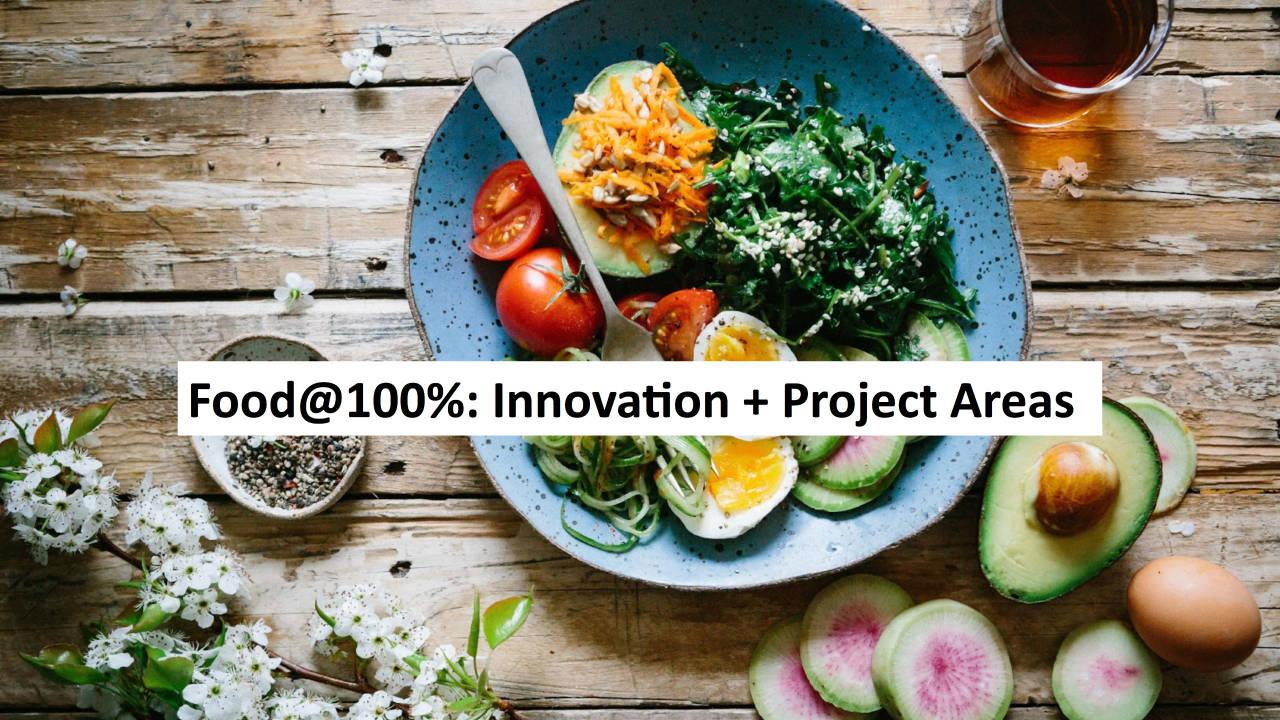 Food@100% Original Gallery For Safe Keeping